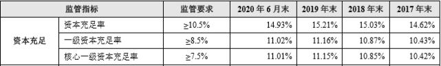厦门银行中签结果出炉,利息净收入持续走低,制造业不良贷款占比超五成